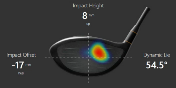 golf club showing impact location hot spot on club face