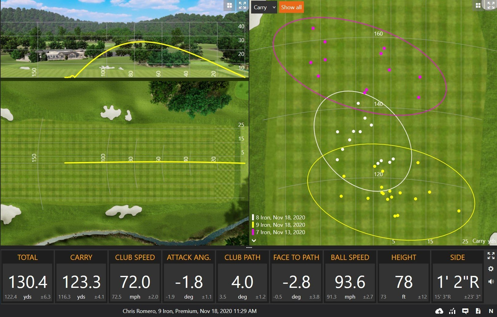 Lower Your Handicap at GolfCave with TrackMan